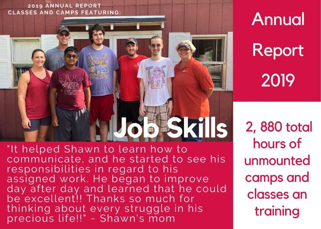 Annual Report Job Skills