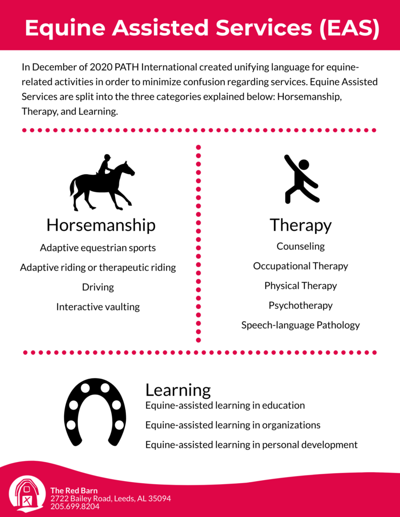 PATH terminology